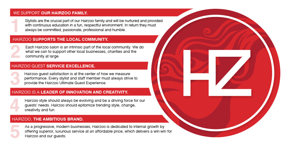 Hairzoo Core Values